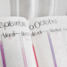 5 astuces pour un Bullet Journal dynamique